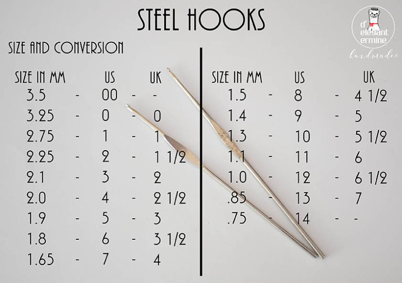 STEEL HOOKS SIZE AND CONVERSION